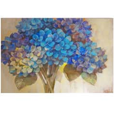 Hydrangeas Hand Painted Canvas